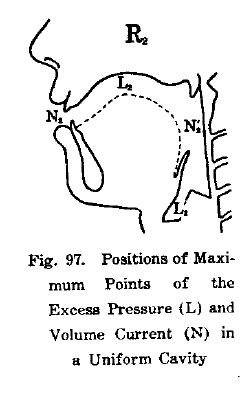 Fig. 97